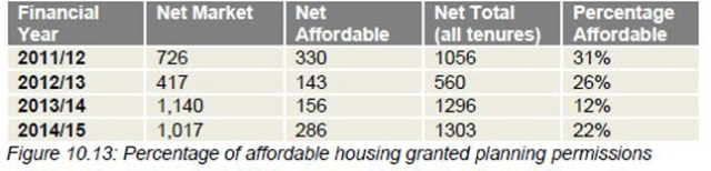 housing graphic